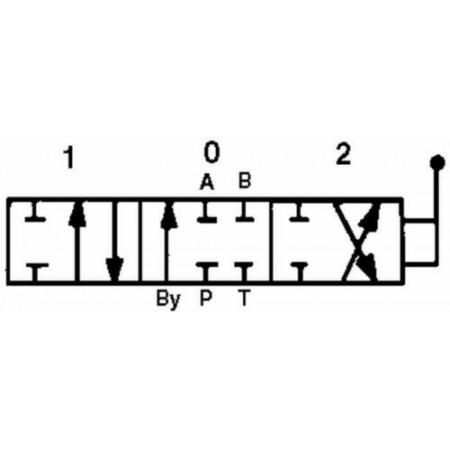 Trincia Maschio modello Barbi spostamento meccanico